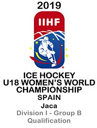Mundial Hockey Femenino - Enero 2019